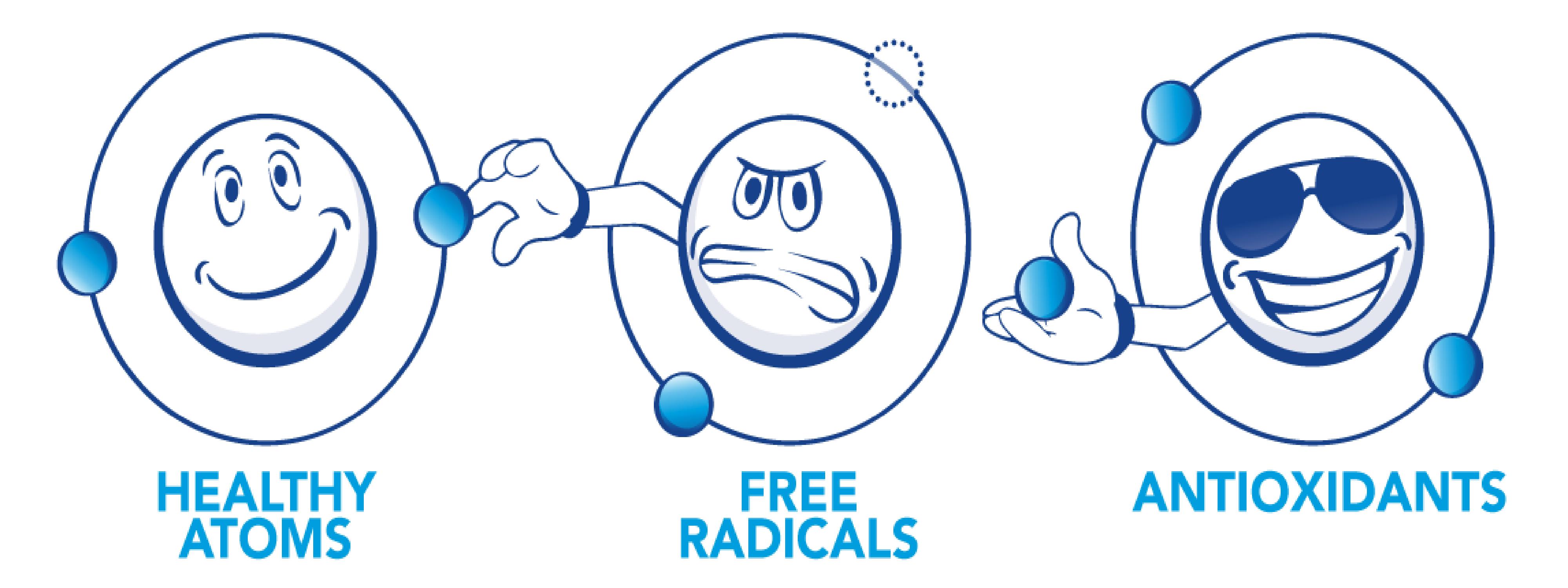 free radicals, What are free radicals?, Aqualife.ca, Aqualife.ca