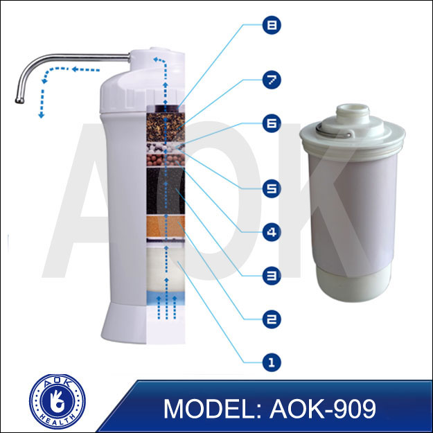 Portable water ionizer, Portable water ionizer, Aqualife.ca