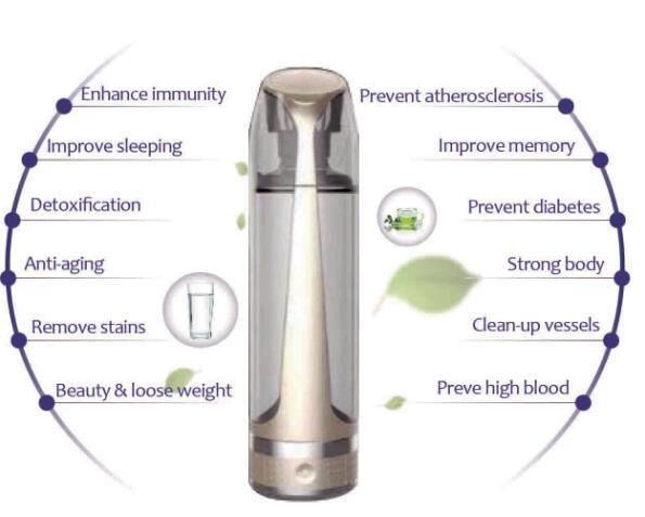 , Hydrogen antioxidant water bottle AOK-808, Aqualife.ca