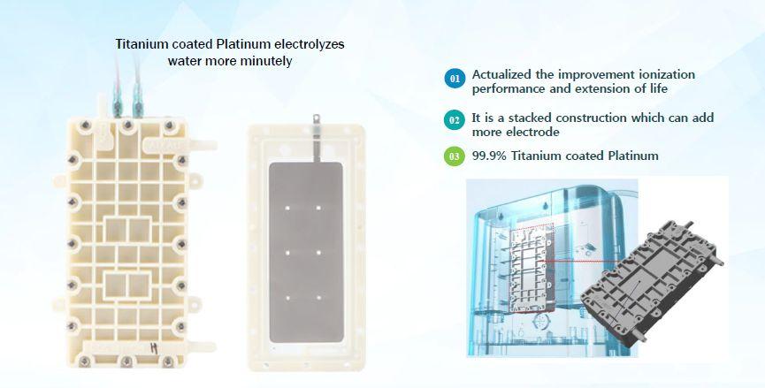 Genesis 1, GENESIS 1 –  counter top water ionizer (pH 10, 5 titanium plates) – EOS Hitech, Aqualife.ca