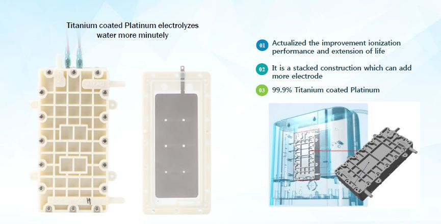 REVELATION II, REVELATION II – under sink water ionizer (pH 11, 9 plates, double 16 layers filtration) – EOS Hitech, Aqualife.ca